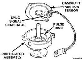 sensores del cig u00fce u00f1al y de  u00c1rbol de levas de delphi